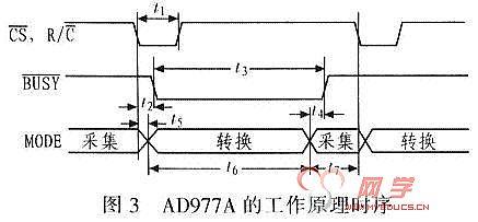 使a/d转换电路部分的数字地与外部其他电路的数字地通过光耦隔离,抑制