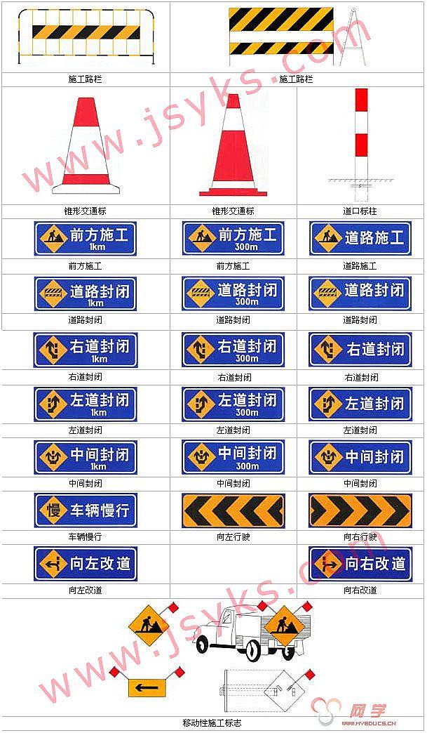 图解交通标识 道路施工安全标志