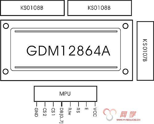 液晶屏gm12864a的結構圖