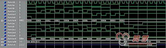101序列检测电路图