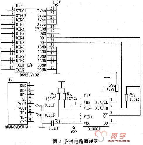 接着ds92lv1021将从fpga处接收到的ttl并行信号转换
