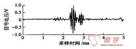 发动机试验台上采集的爆震传感器信号