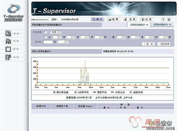 少帅时代健身会所管理系统界面 webtrace浏览统计系统管理界面设计  &