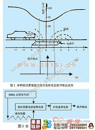 自动控制-交通灯模拟系统的设计