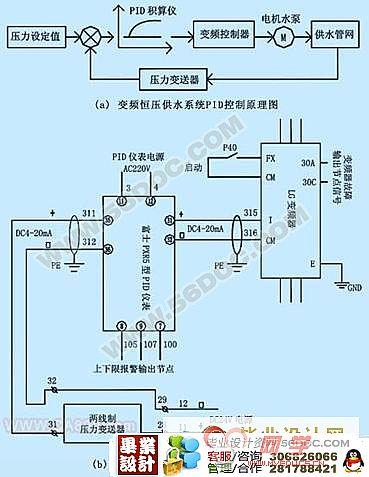 plc在高楼供水系统中的应用(plc+变频器恒压供水