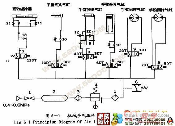 plc控制自动售货机的设计 基于plc控制的气动移载机的设计2 plc在高楼