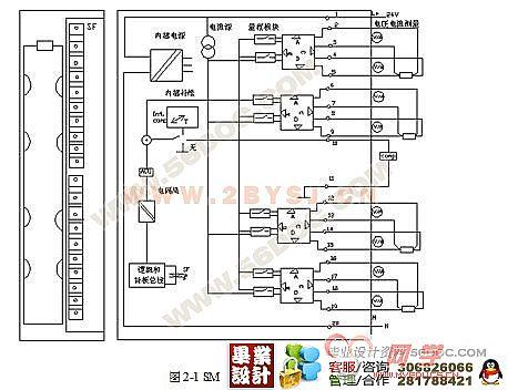 串级控制系统结构图