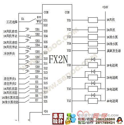 设计(三菱fx2n系列plc)
