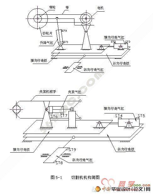 由plc控制的气动钢筋切割机图片